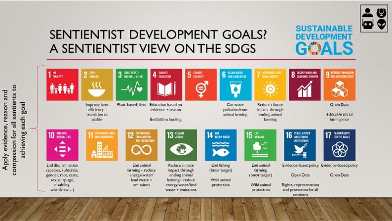 Sentientist Development Goals